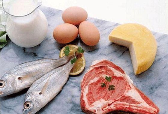 Білкова дієта на 10 днів, низкоуглеводному схуднення