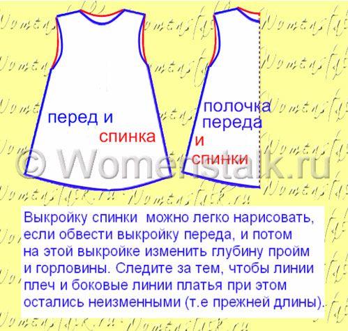 Форма дитячого сукні