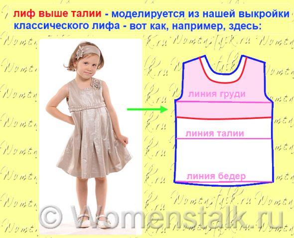 Ліф для дитячого сукні - швидко і просто. Частина 1.