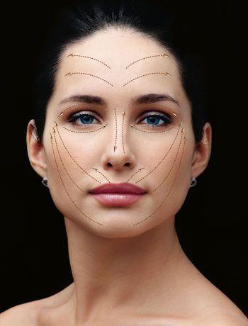 нанесення маски по масажних лініях